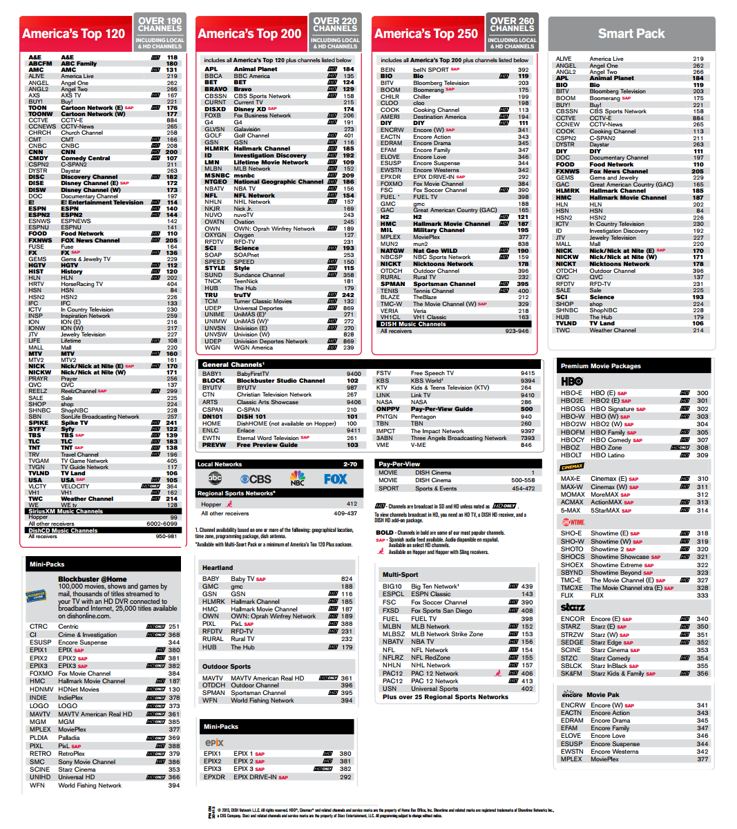 Dish Network Small 3ft. Dish Programming September 2016_Page_640x